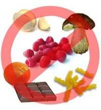 Продукты, провоцирующие аллергический фарингит