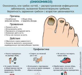 Как правильно применять глицерин и уксусную эссенцию от грибка ногтей