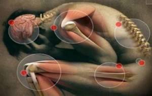 Осложнения после аллергического фарингита