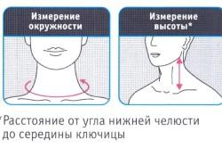 Схема измерения размера